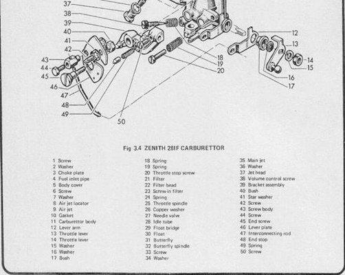 Zenith 28IF problem solving | Renault 4 Forum